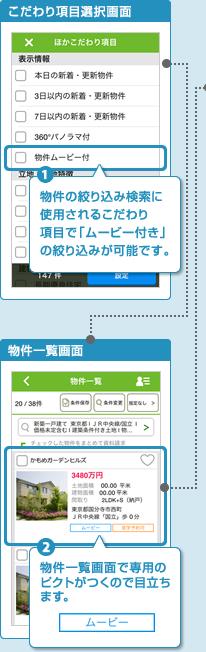 入 稿 スーモ 賃貸・物件コンバート(一括入稿)システム